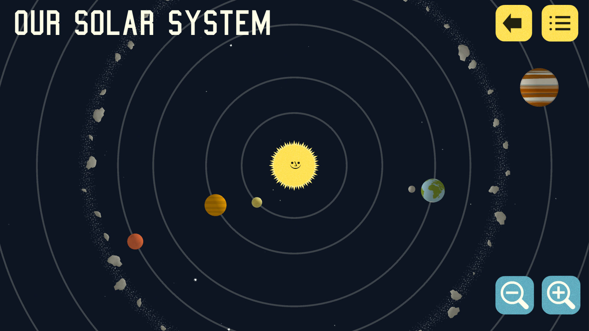 A diagram of planets orbiting the sun