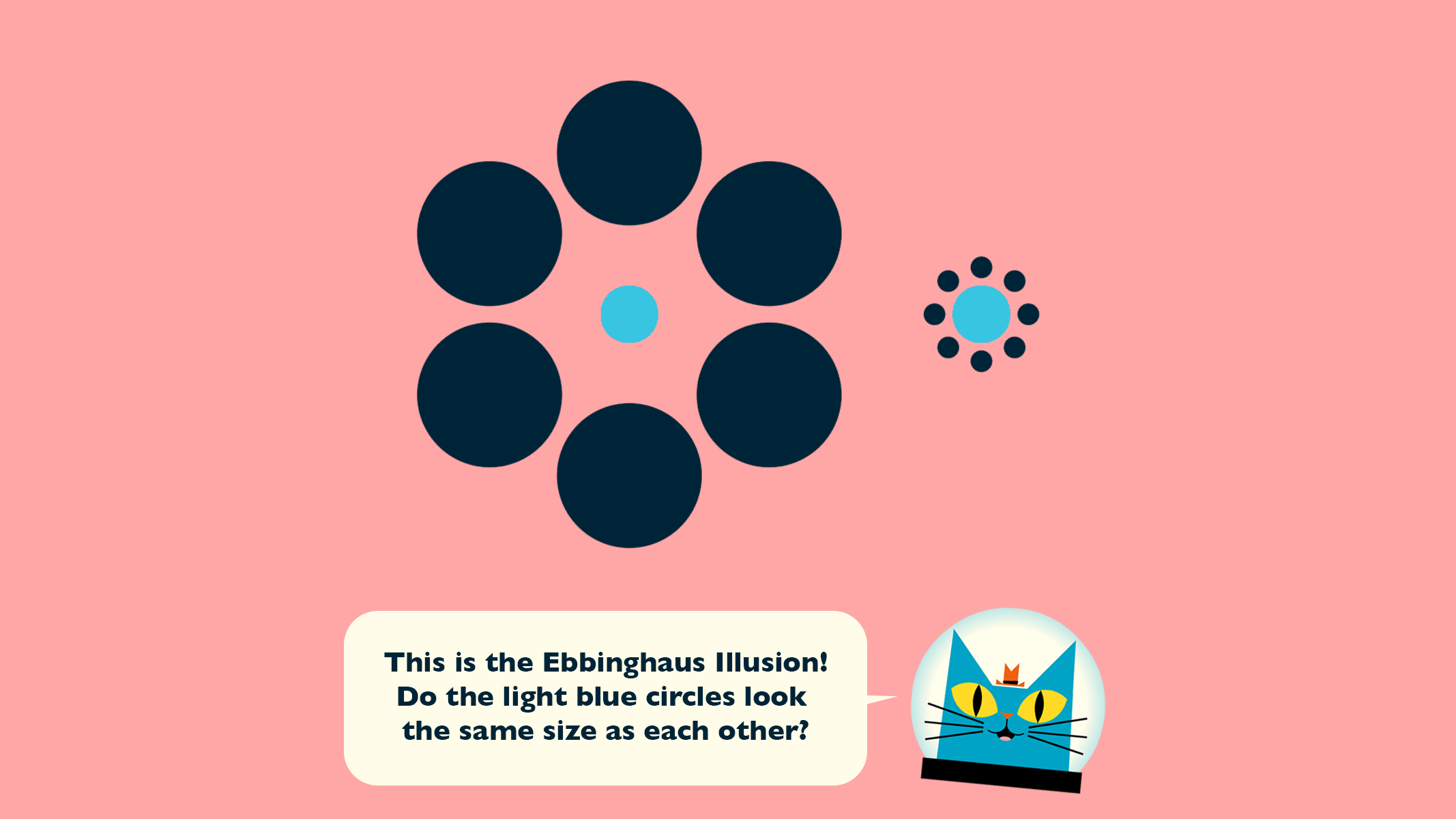 Ebbinghaus Optical Illusion